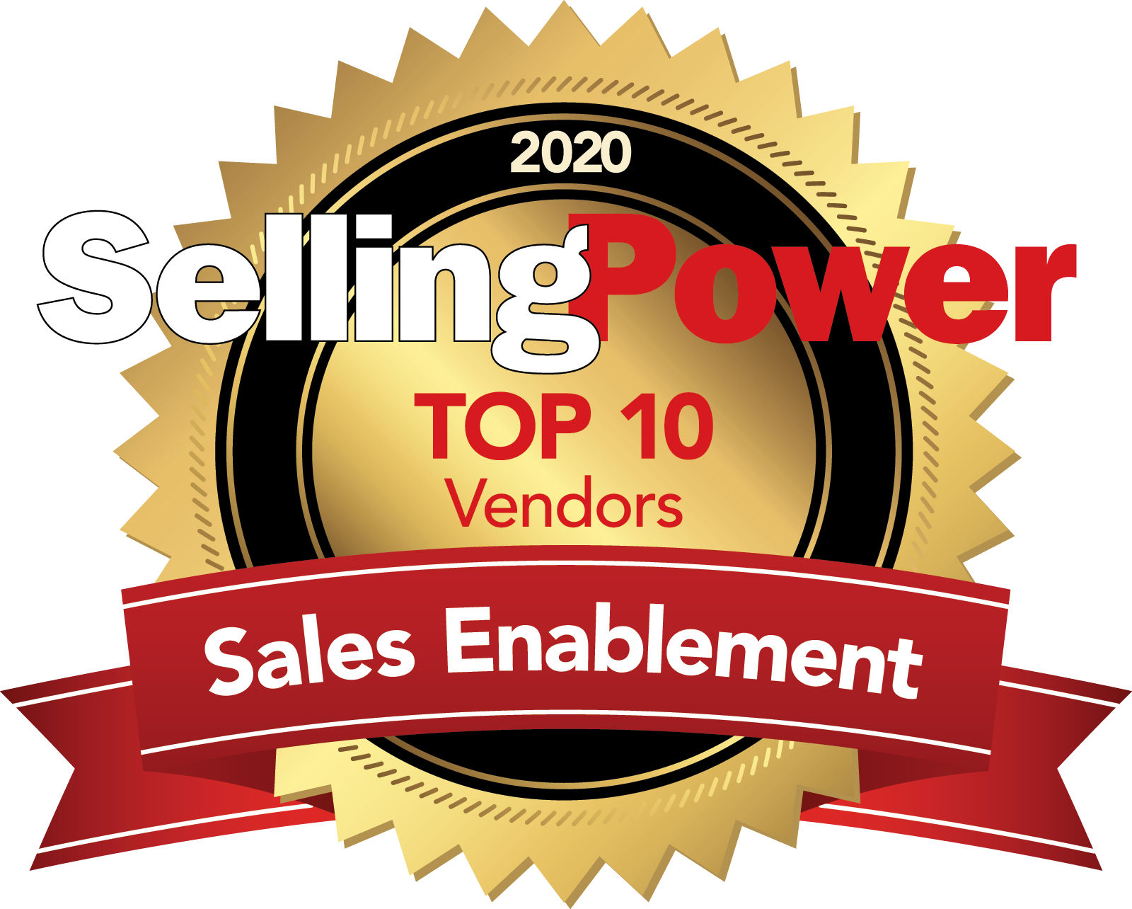 Inc 500 List 2020.Top 10 Sales Enablement Vendors In 2020 Selling Power
